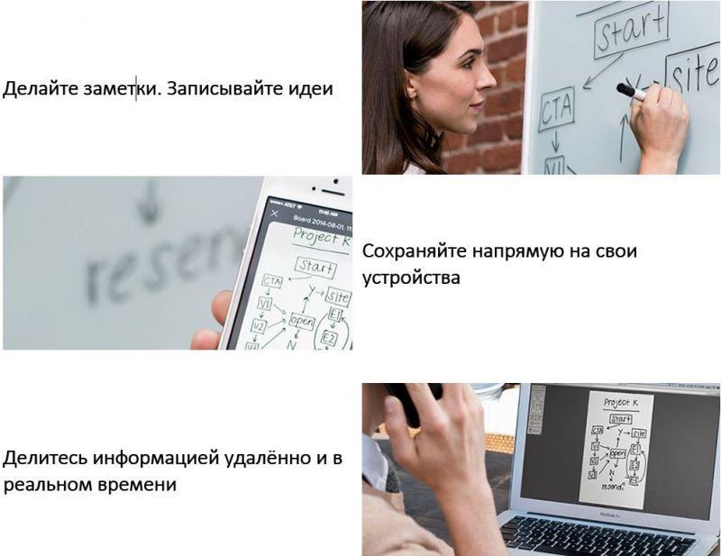SmartKapp