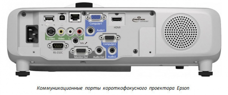 функции короткофокусного проектора